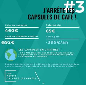 Défi zéro déchet : passer des capsules de café jetables aux capsules rechargeables et réutilisables