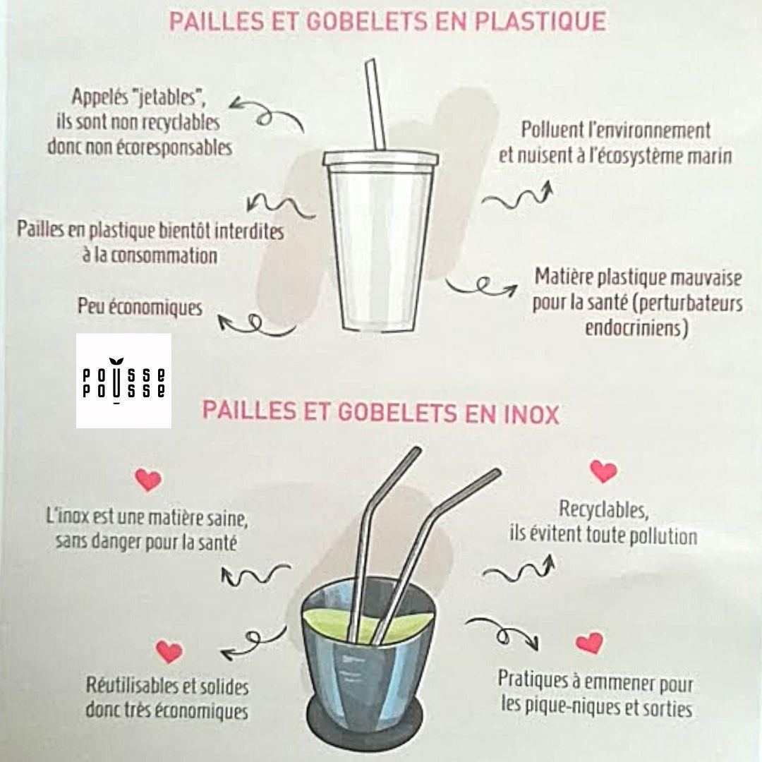 Les avantages du gobelet zéro déchet réutilisable selon Pousse-Pousse