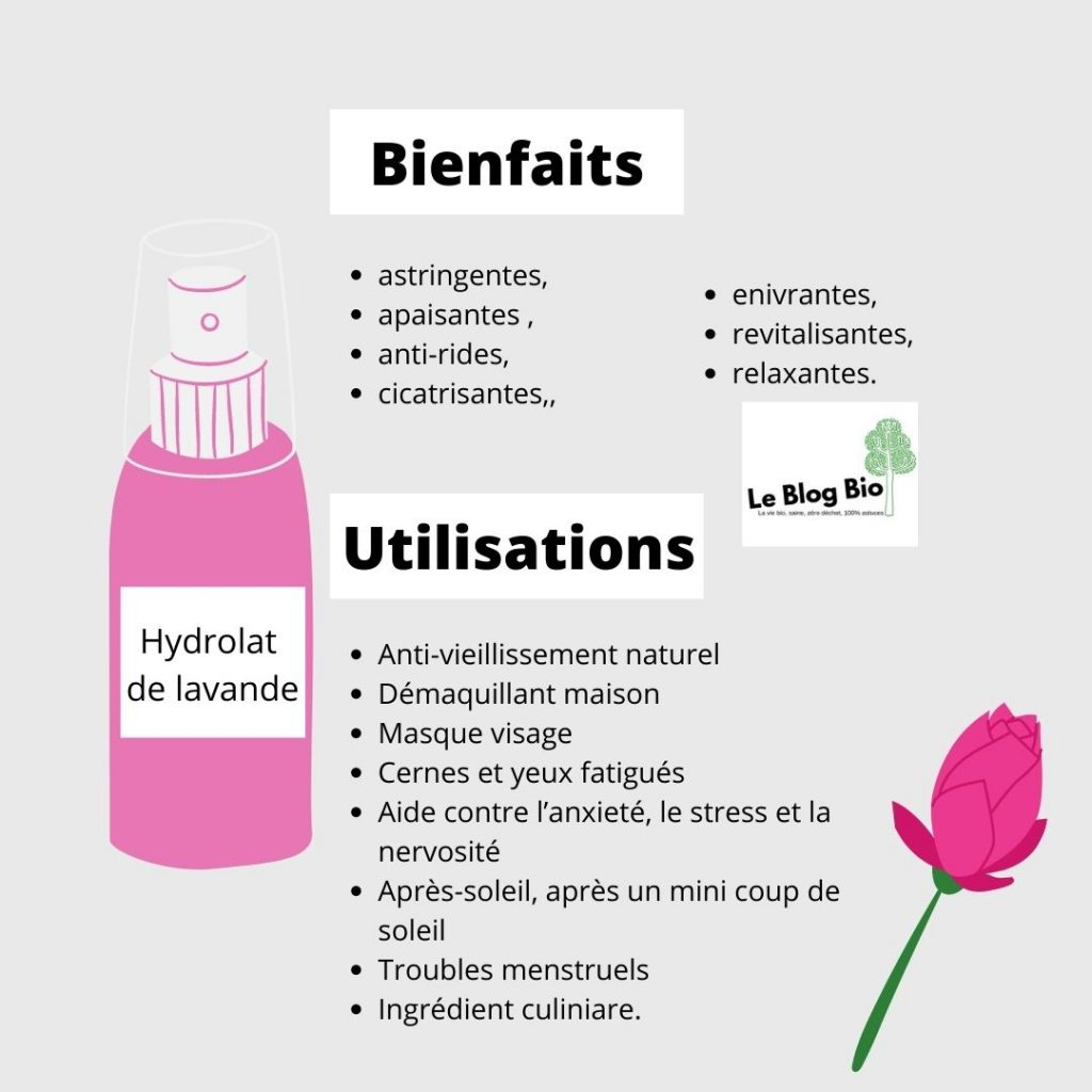 Hydrolat de rose infographie